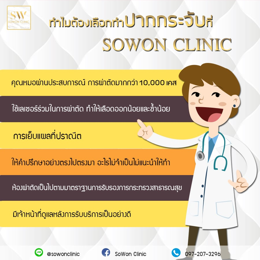 ทำไมต้องศัลยกรรมปากกับ SOWON CLINIC ?
